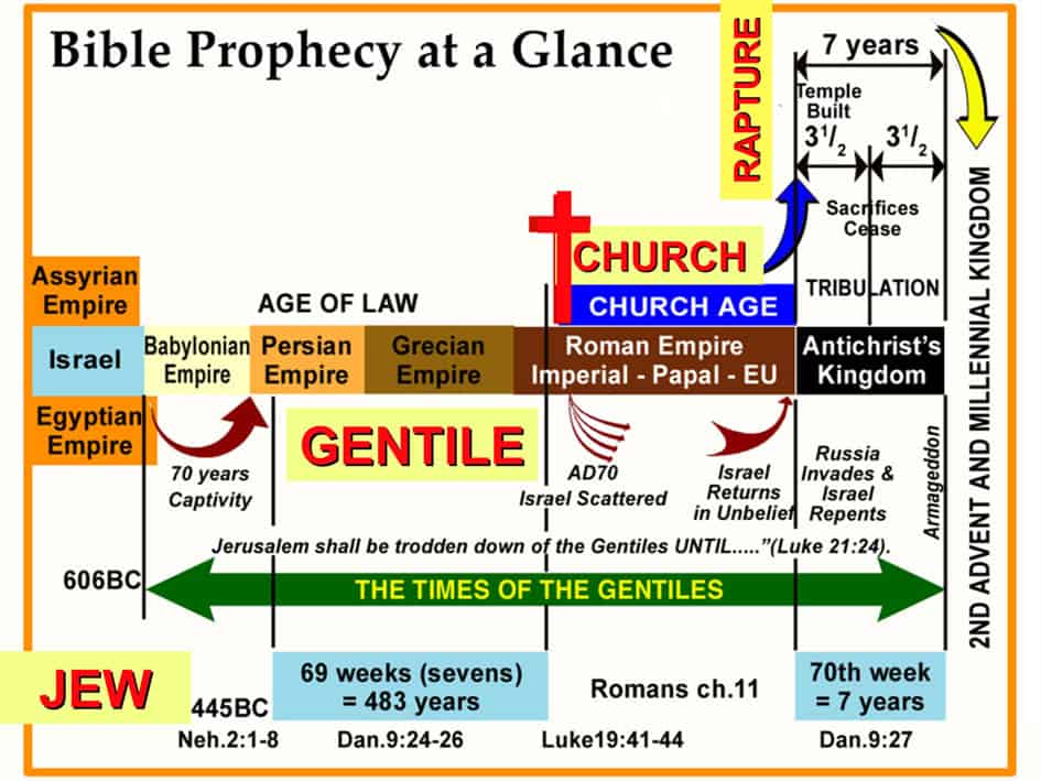 glanceatprophecynew the herald of hope