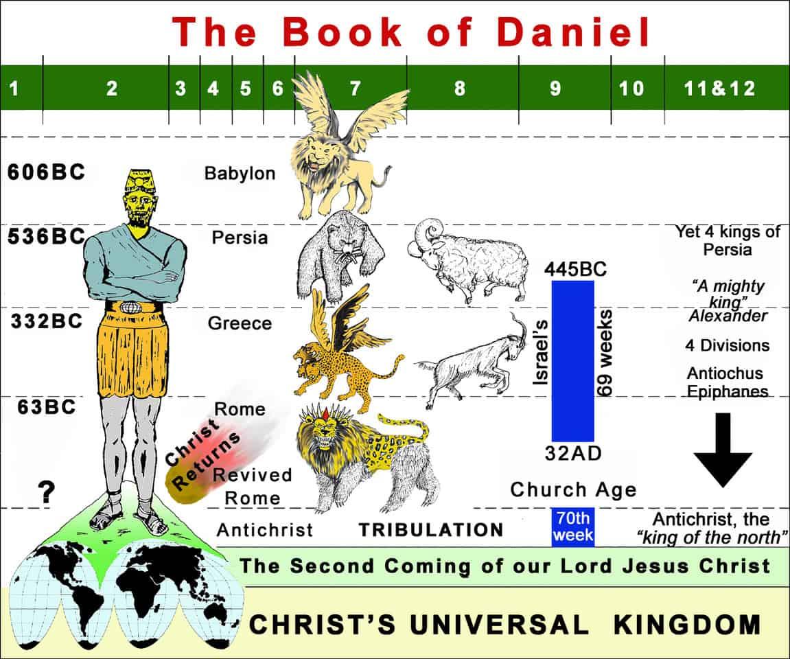 daniel-book