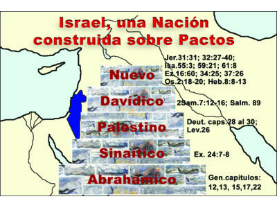Covenants of Israel SPANISH.jpg
