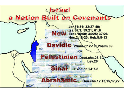 16-Covenants of Israel.jpg