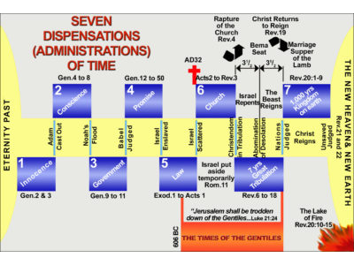 9-DISPENSATION CHART.jpg