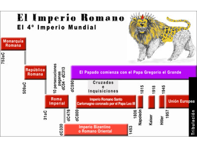 ROMAN EMPIRE chart SPANISH.jpg