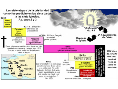 SEVEN churches SPANISH.jpg