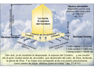 New Jerusalem SPANISH.jpg
