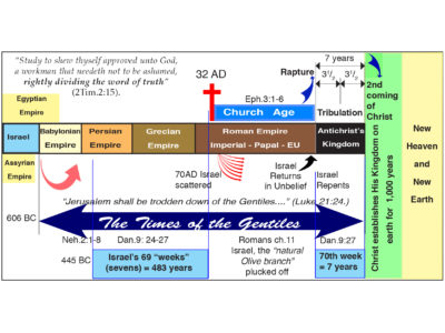 91-PROPHECY AT A GLANCE.jpg